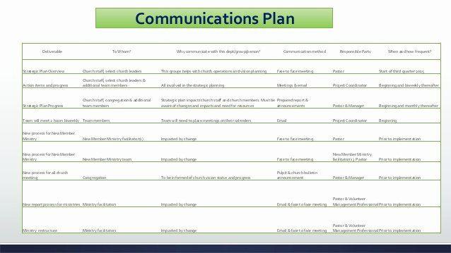 Strategic Planning for Churches Template Church Munication Plan Template Elegant Sample Church