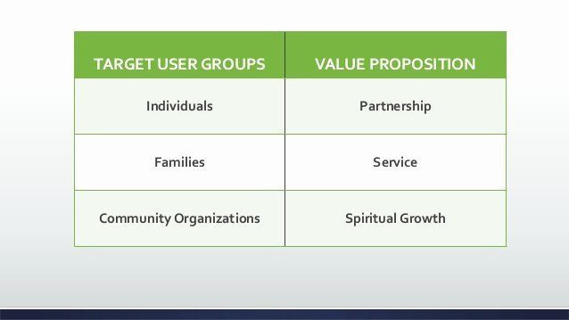 Strategic Planning for Churches Template Church Strategic Planning Template Luxury Sample Church
