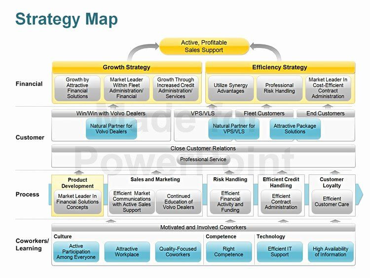 Strategic Planning Template Ppt Strategic Plan Ppt Template Beautiful Strategy Map Editable