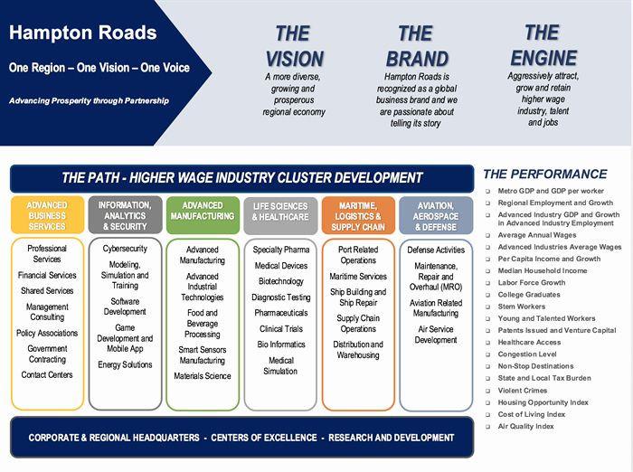Strategic Planning Timeline Template Diversity Strategic Plan Template Elegant Business Plan