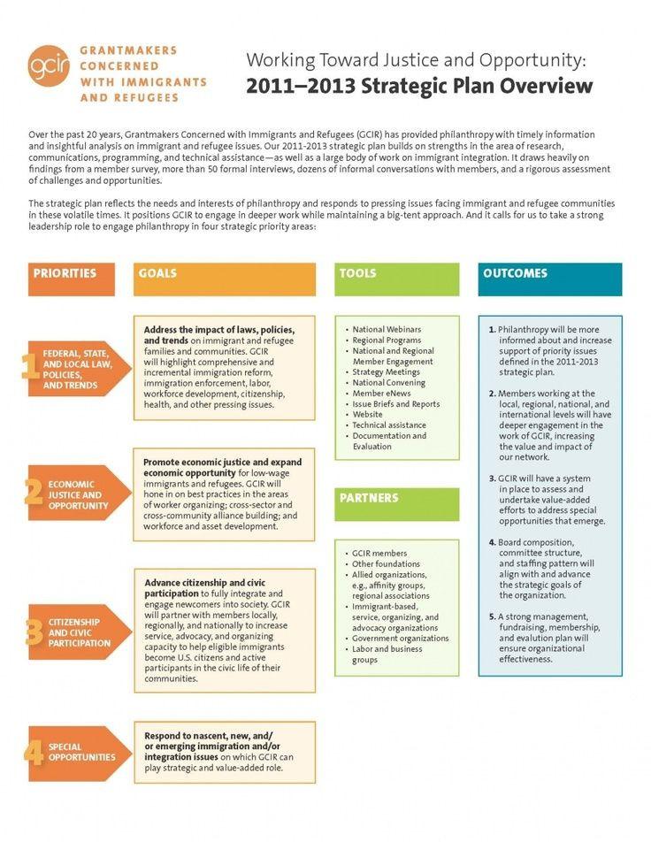 Strategic Planning Timeline Template Strategic Plan Itz My