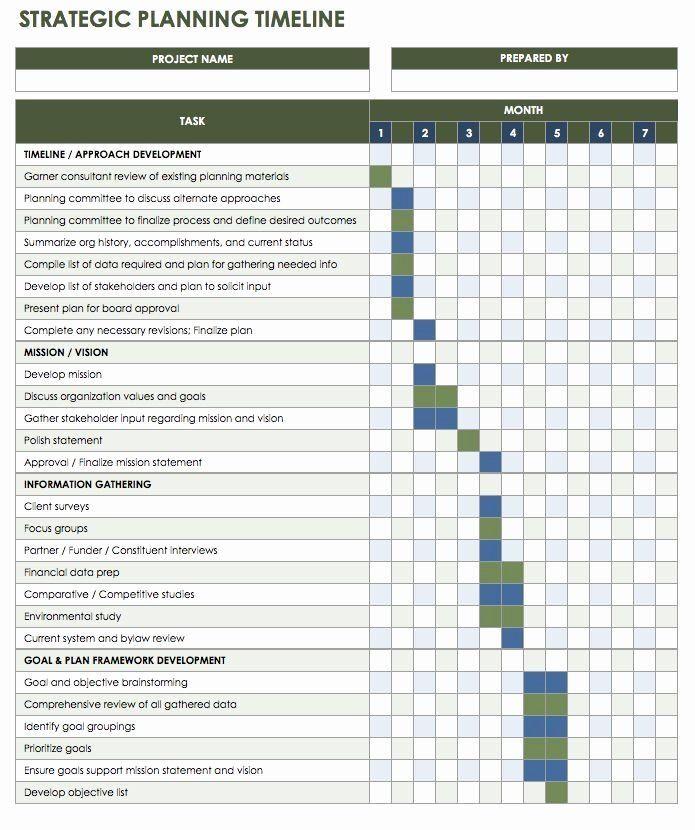Strategic Planning Timeline Template Strategic Plan Timeline Template Unique Free Blank Timeline