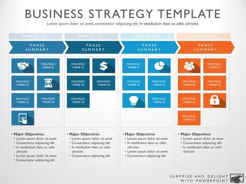 Strategy Plan Template Powerpoint Business Strategy Template