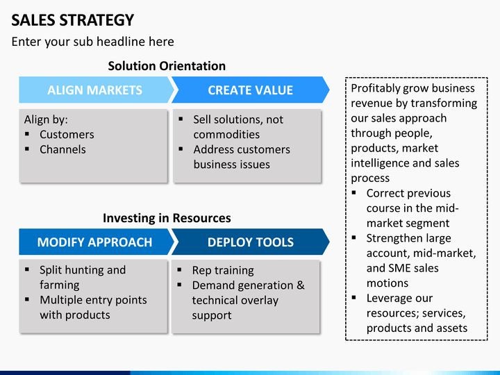 Strategy Plan Template Powerpoint Strategic Sales Plan Template Beautiful Sales Strategy