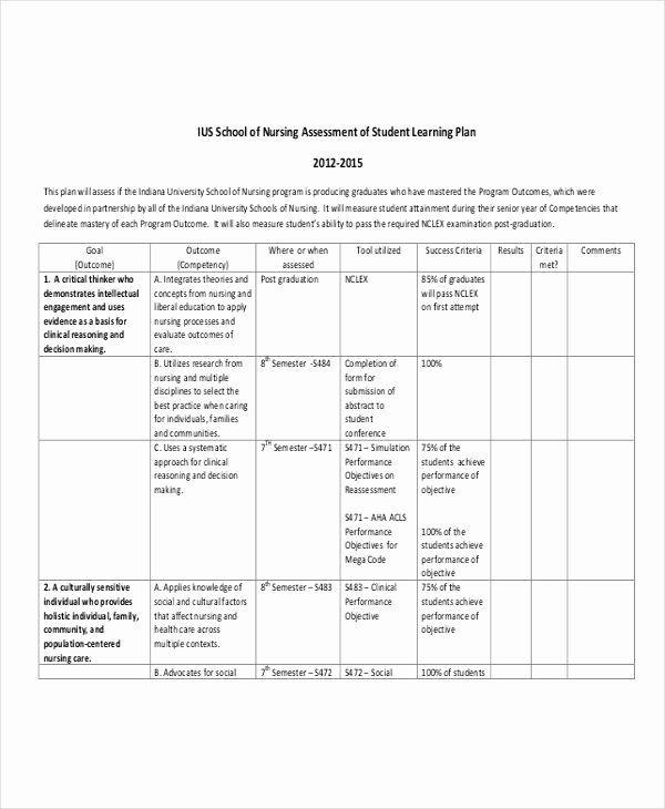 Student Centered Lesson Plan Template Nursing Education Plan Template Fresh 9 Learning Plan