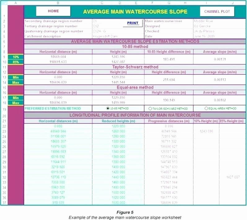 Succession Planning Template for Managers Succession Planning Template Excel Unique Sample Employee