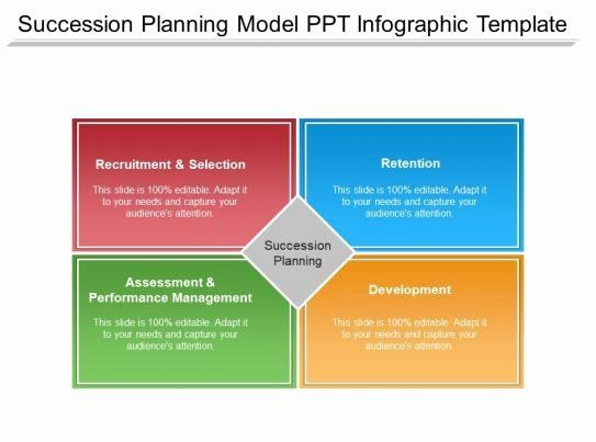 Succession Planning Template for Managers Succession Planning Template for Managers Best Succession
