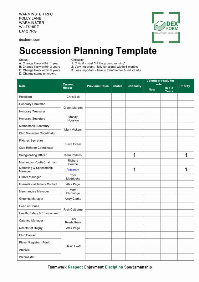 Succession Planning Template for Managers Succession Planning Template Free Beautiful Succession