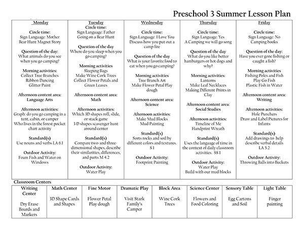 Summer Camp Lesson Plan Template Summer School Lesson Plan Template Unique Preschool Lesson