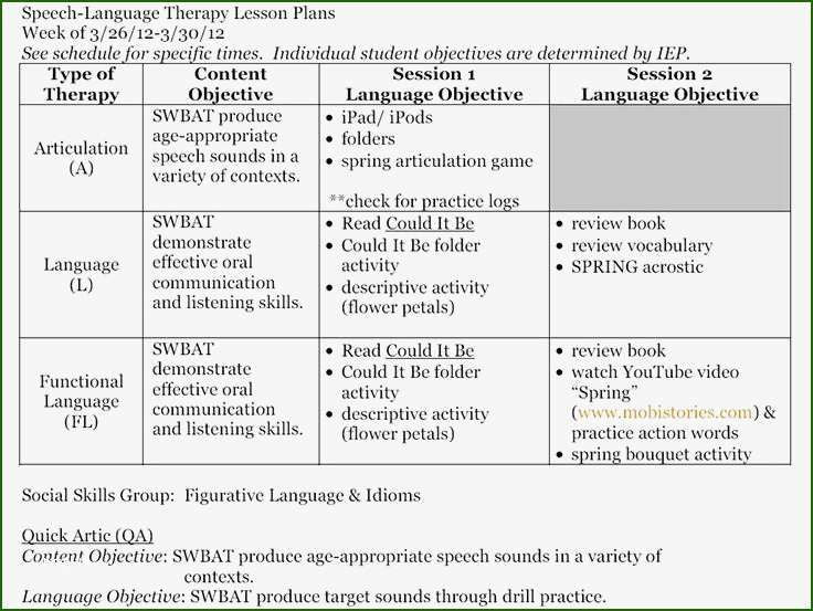 Swbat Lesson Plan Template 10 Remarkable Speech therapy Lesson Plan Template 2020 In