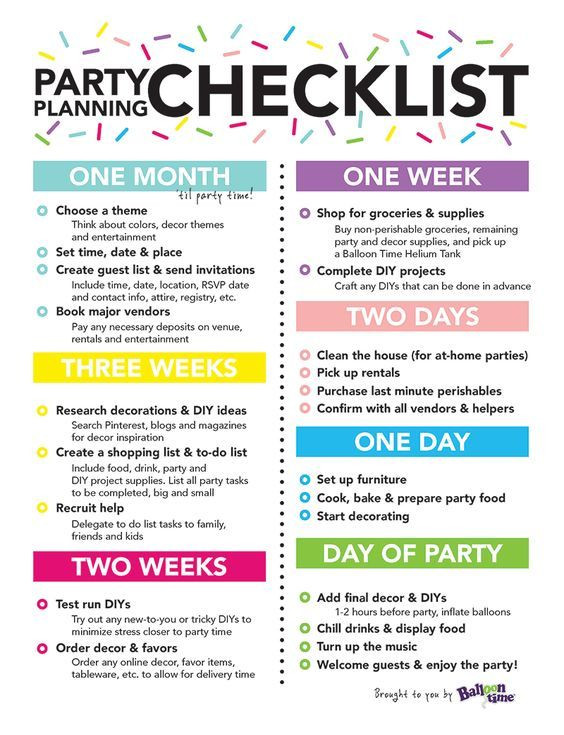 Sweet 16 Party Planning Template Party Checklist