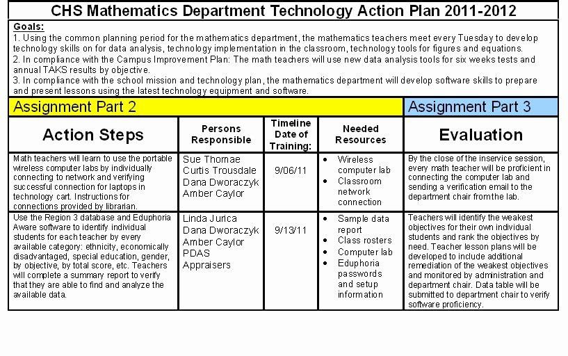 Teaching Action Plan Template Educational Action Plan Template Inspirational Dwk S