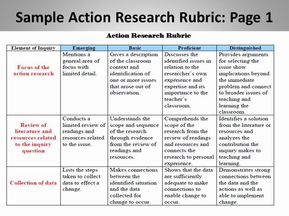 Teaching Action Plan Template Sample Action Plan for Teachers