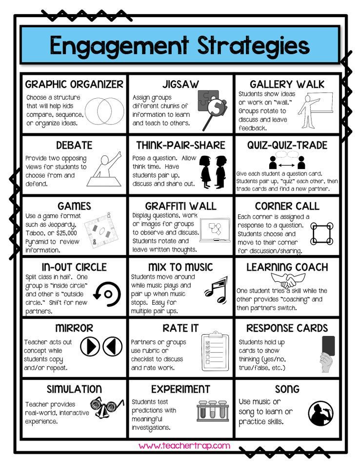 Teaching Strategies Lesson Plan Template Lesson Plan Pack