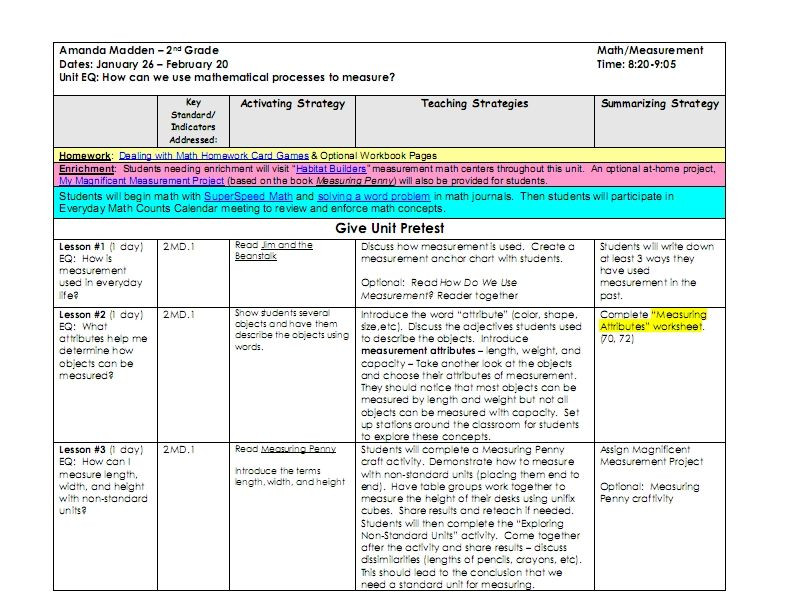 Teaching Strategies Lesson Plan Template Lesson Plan Series Writing Unit Plans