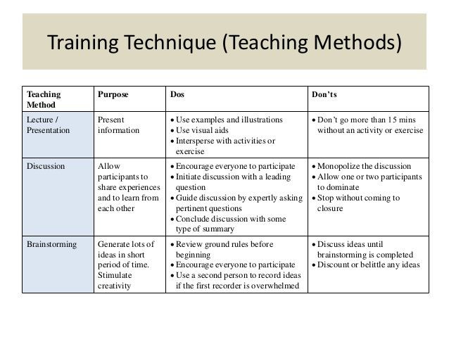 Teaching Strategies Lesson Plan Template Module 2a Lesson Plan Basic Instructional Skills