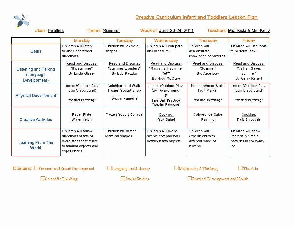 Teaching Strategies Lesson Plan Template Teaching Strategies Lesson Plan Template Fresh Emergent