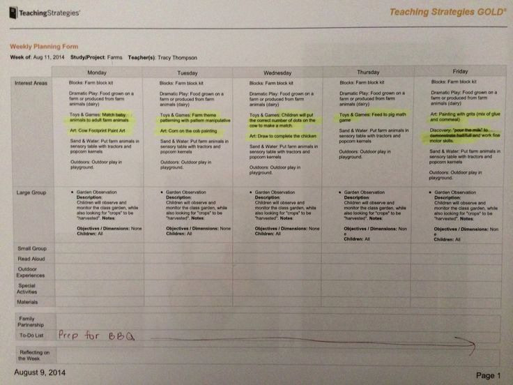Teaching Strategies Lesson Plan Template Teaching Strategies Lesson Plan Template Inspirational 13