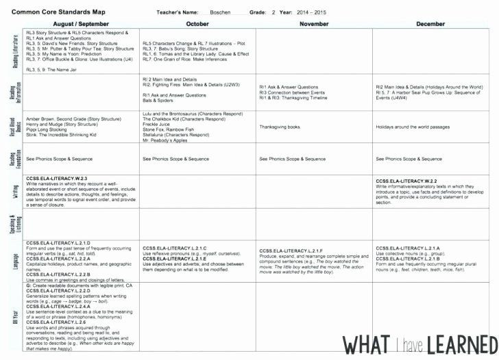 Teks Lesson Plan Template Teks Lesson Plan Template Awesome Lesson Plan Template