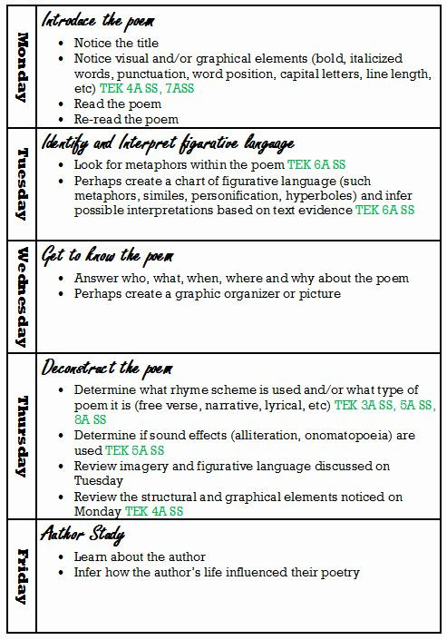 Teks Lesson Plan Template Teks Lesson Plan Template Best Lesson Planning