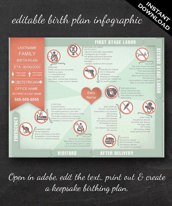 The Bump Birth Plan Template Birth Plan Template Printable Editable Keepsake Birthing
