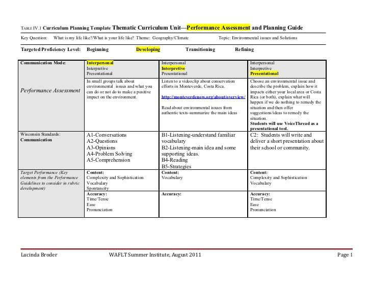 Thematic Unit Lesson Plan Template thematic Unit Lesson Plan Template Luxury Spanish 3