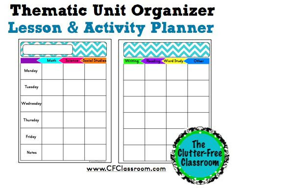 Thematic Unit Lesson Plan Template Tips for Planning An Integrated Teaching Unit Cross