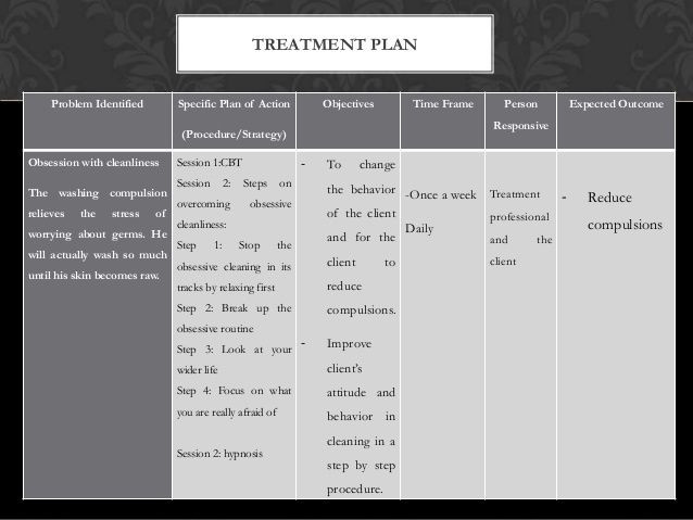 Therapy Treatment Plan Template Treatment Plan