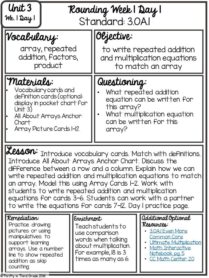 Third Grade Lesson Plan Template Guided Math Set Up Thrifty In Third Grade