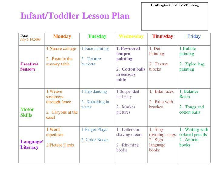 Toddler Lesson Plan Template Lesson Plans Lesson Plan Templates and toddler Lesson Plans