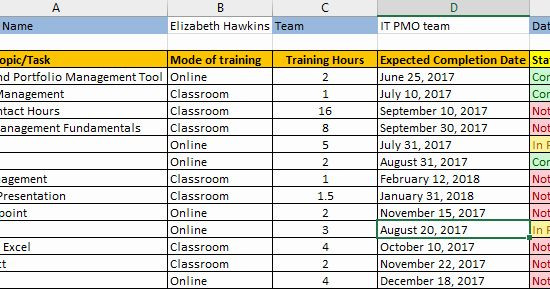 Training Plan Template Excel Download Staff Training Plan Template New Employee Training Plan