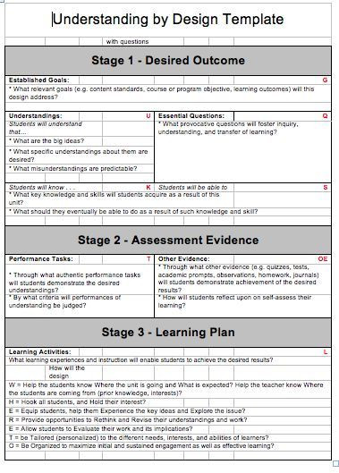 Ubd Lesson Plan Template Doc Understanding by Design Template S Psmlaonlinepd
