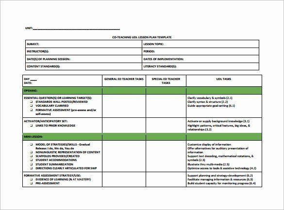 Unit Plan Template for Teachers Co Teaching Lesson Plan Template Inspirational Teacher
