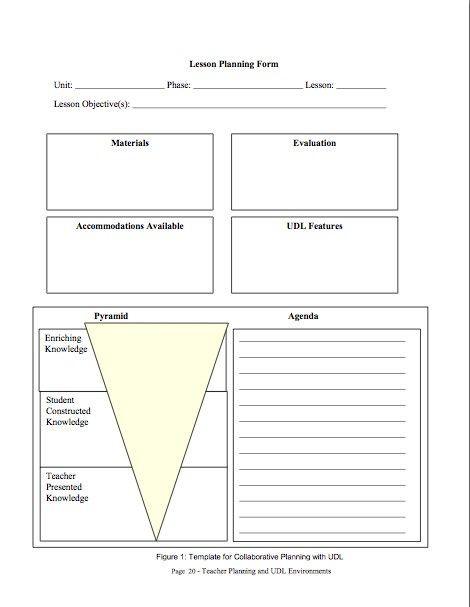 Universal Design Lesson Plan Template A Universal Design Template for Lesson Plans Interesting I