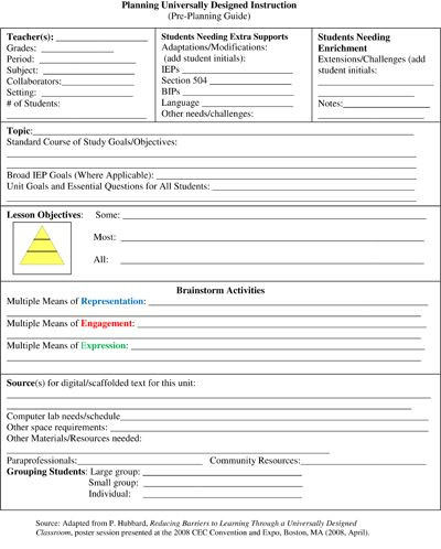 Universal Design Lesson Plan Template Modules Addressing Special Education and Teacher Education