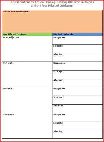 Universal Design Lesson Plan Template Sample Lesson Plan Template to Create A Ud Lesson Plan