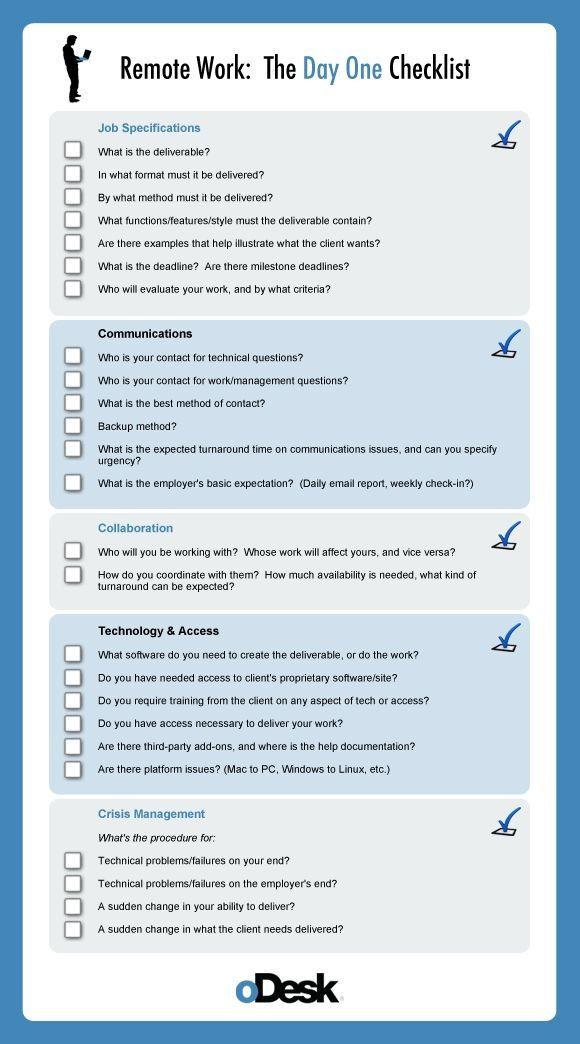 Virtual assistant Business Plan Template Business Planning Checklist Small Businesses In 2020