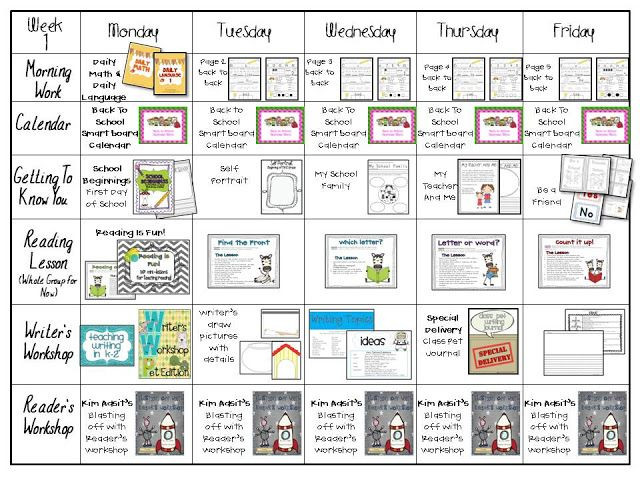 Visual Arts Lesson Plan Template Visual Arts Lesson Plan Template Invitation Templates