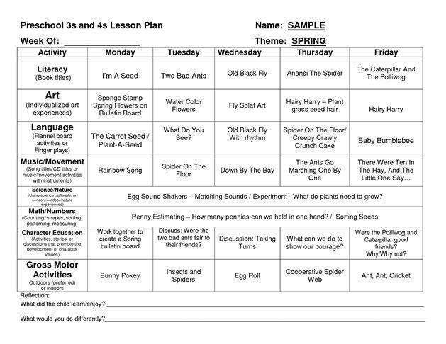 Vpk Lesson Plan Template Vpk Lesson Plan Template New Preschool Lesson Plan Template