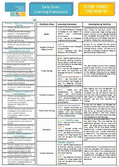 Vpk Lesson Plan Template Vpk Lesson Plan Template New Reporting to Parents Using the