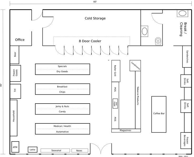 Warehouse Floor Plan Template Convenience Store Floor Plan Layout