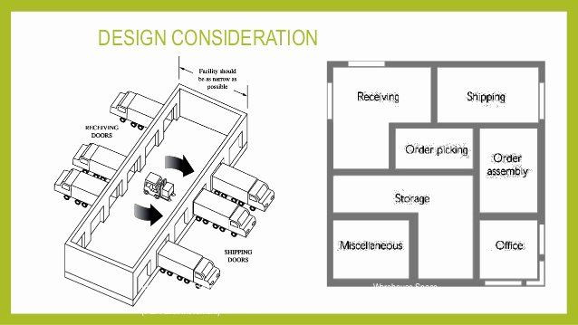 Warehouse Floor Plan Template Warehouse Floor Plan Template Best Physical Inventory