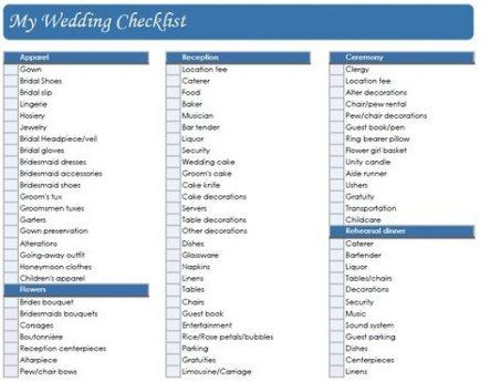 Wedding Planner Checklist Template 64 Ideas for Wedding Checklist Timeline Small