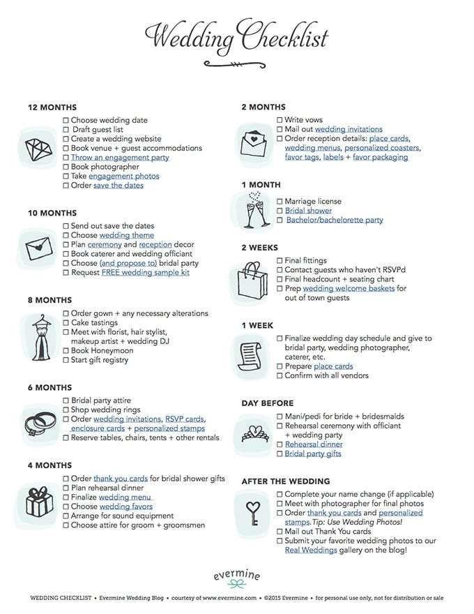 Wedding Planner Template Word 6 Wedding Planner Checklist Templates Word Excel