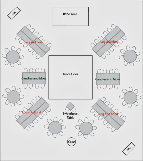 Wedding Reception Floor Plan Template Abby Mitchell event Planning and Design Behind the Scenes