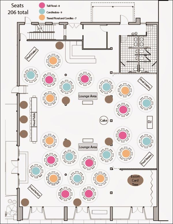 Wedding Reception Floor Plan Template Behind the Scenes Reception Layouts