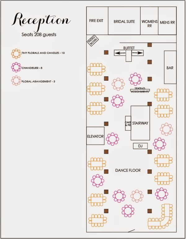 Wedding Reception Floor Plan Template Multiple Reception Floor Plan Layout Ideas and the