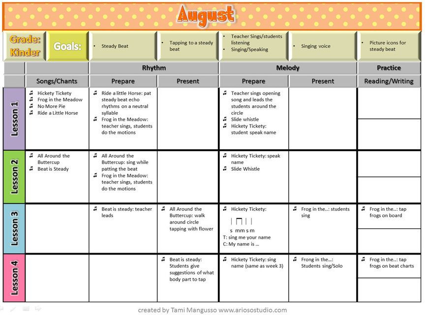 Week Long Lesson Plan Template Music Curriculum