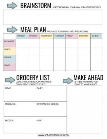 Weekly Meal Planner Template Excel 27 Printable Weekly Meal Planner Templates for 2021 In 2020