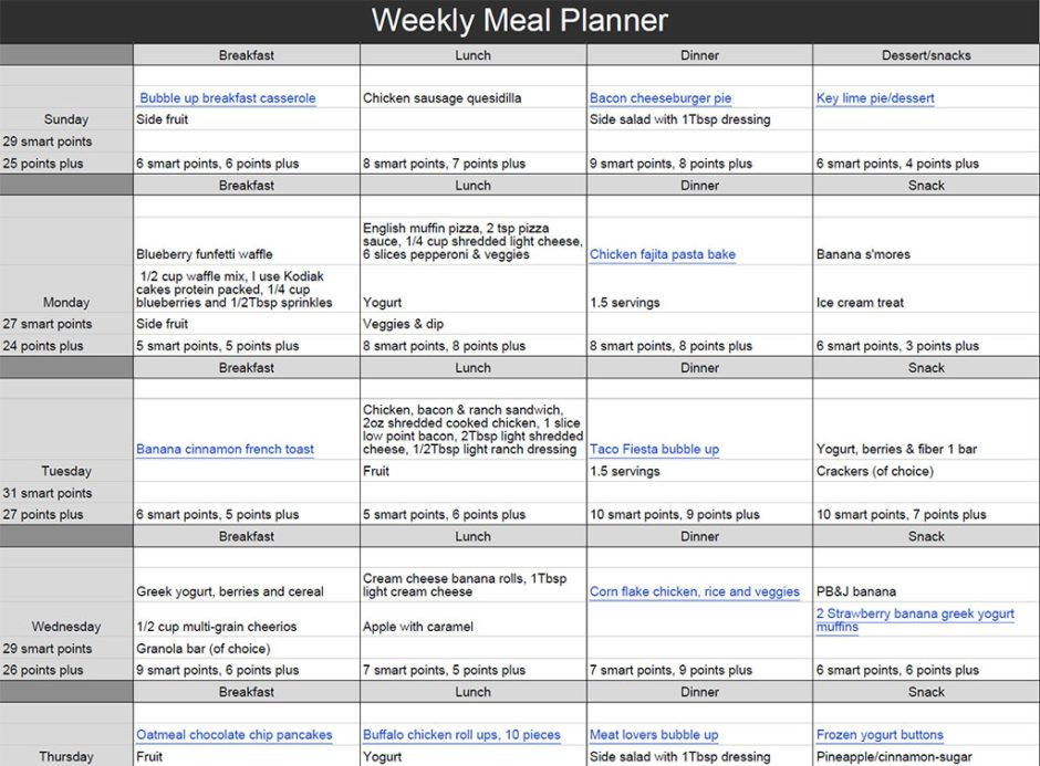 Weight Watcher Meal Planner Template Pin On Smart Points
